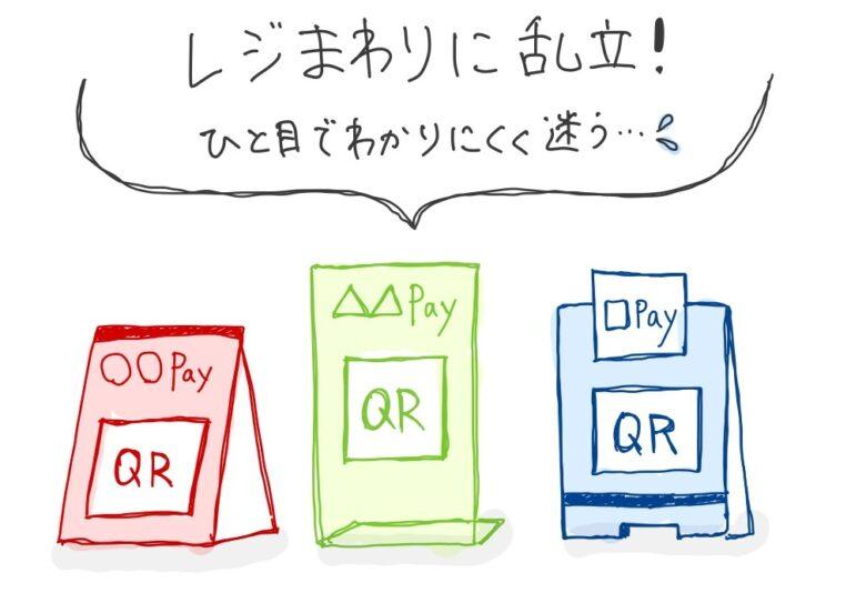 QRコード乱立の図
